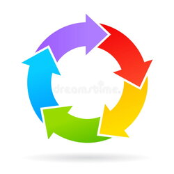 cycle clipart rotation