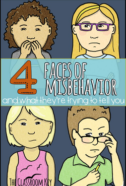 The 4 Faces of Misbehavior and What They're Trying to Tell You - The ...
