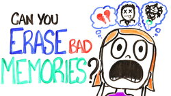 question clipart bad memory