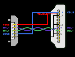file mhl micro usb hdmi wiring diagram svg wikimedia commons with