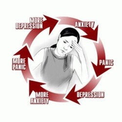 stress clipart generalized anxiety disorder